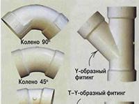 Фитинг и утеплитель для загородной канализации в Рязани