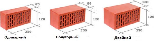 Размеры поризованного кирпича